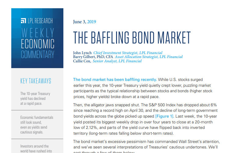 The Baffling Bond Market | Weekly Economic Commentary | June 3, 2019